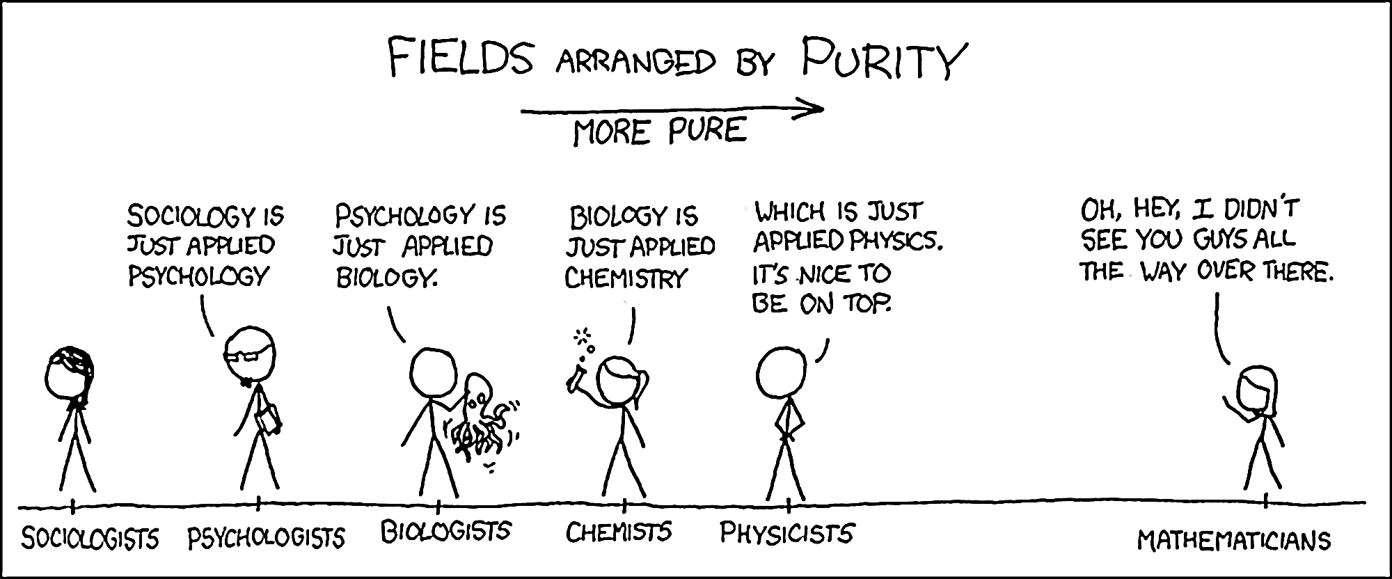 Xkcd favs jan philip gehrcke purity gumiabroncs Image collections